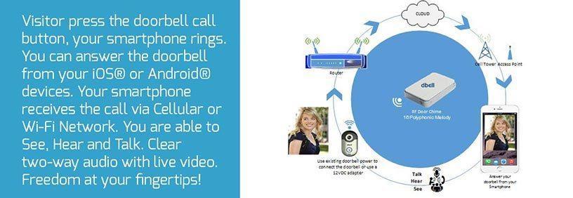 wireless-vid-doorbell